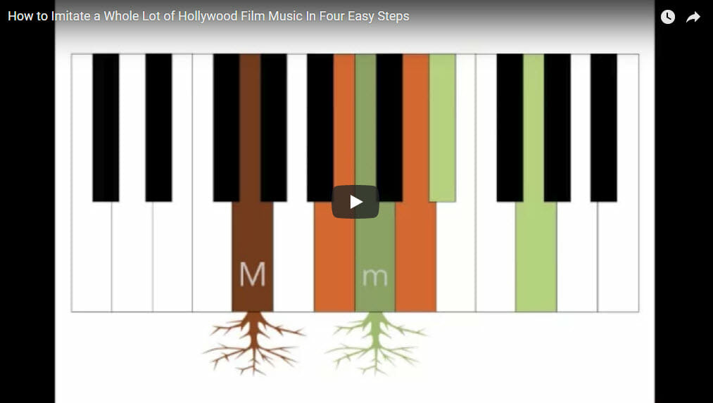 how-to-imitate-a-whole-lot-of-hollywood-film-music-in-four-easy-steps
